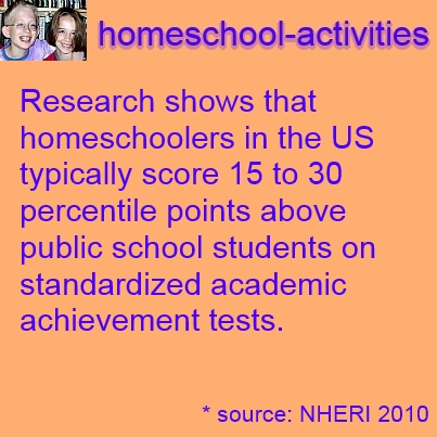 research on academic advantage of homeschooling