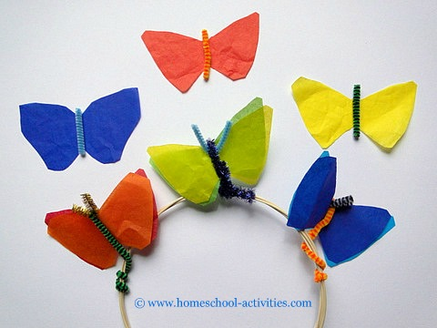 Beautiful Butterflies Nature Study Part 2 The Homeschool Scientist