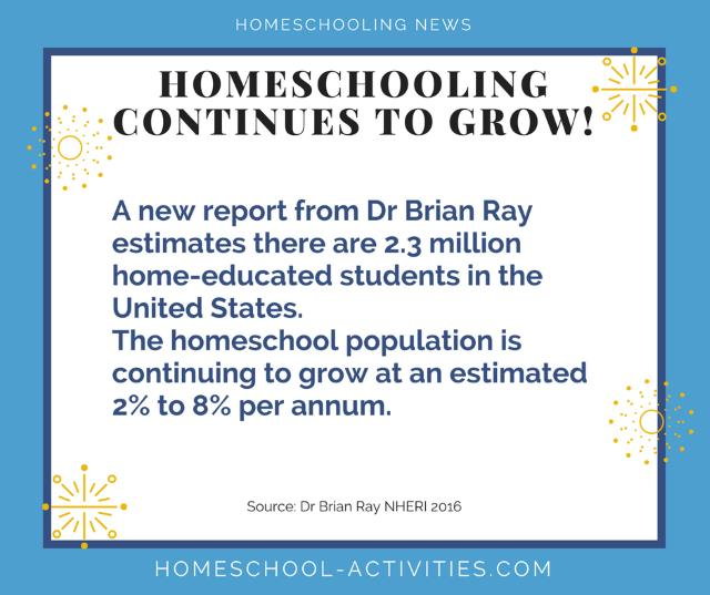 homeschool numbers increasing