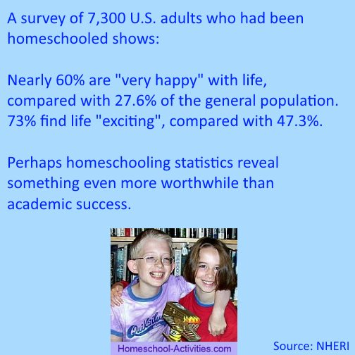 the misconception about homeschooling and the benefits of learning at home Almost all the homeschooling parents interviewed said there is a common misconception of homeschooling as a standardized program each family does it a little differently, and sometimes people make assumptions based on how someone else does it, mcclain said.