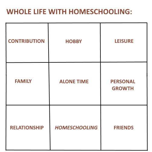 a fulfilling homeschool