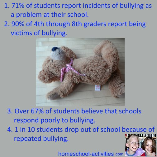 Facts about bullying