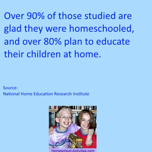 over 90% glad they were homeschooled