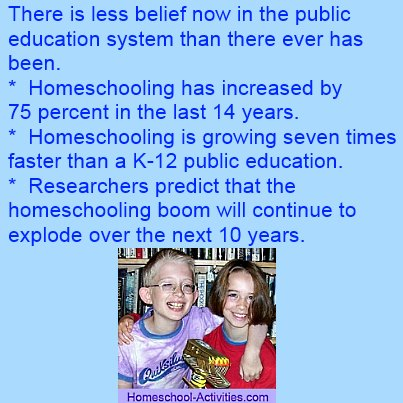 increasing numbers homeschooling