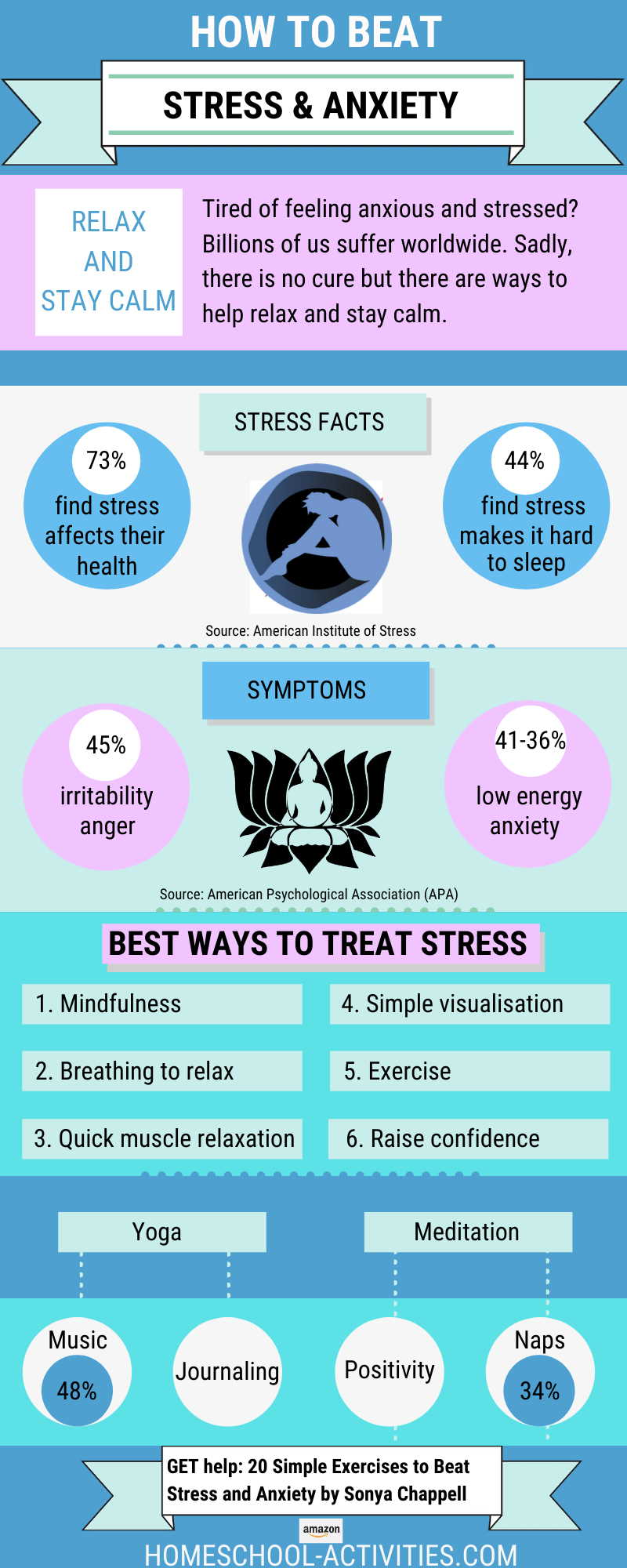 Stress facts and statistics